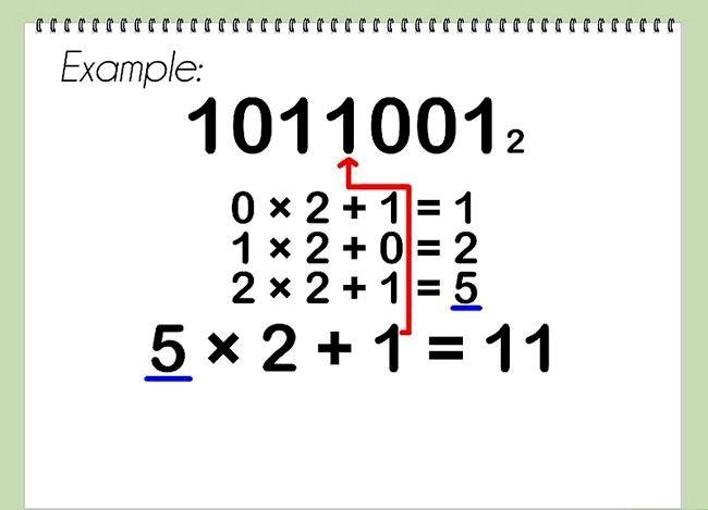 Conversia de la pasul binar la cel decimal 12