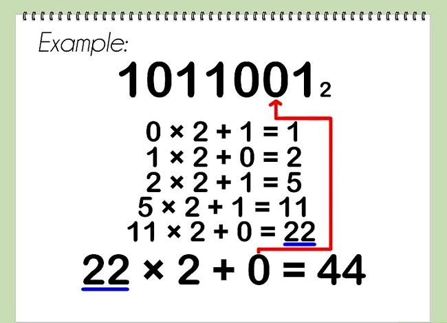 Conversia de la pasul binar la cel decimal 14