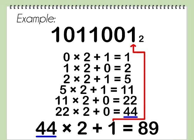 Conversia de la pasul binar la cel decimal 15
