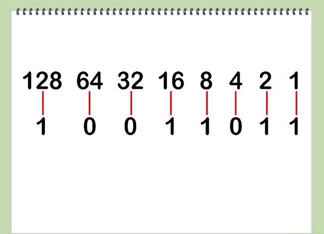 Conversia de la Binary la Decimal Pasul 3