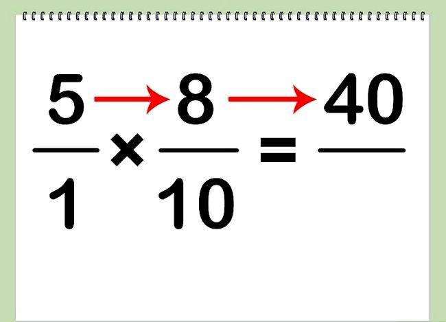 Imaginea intitulată Multiplicarea fracțiunilor cu numere întregi Pasul 2