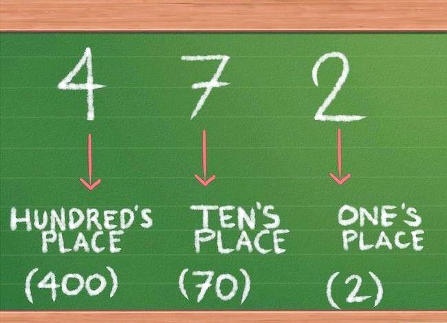 Imaginea intitulată Adăugați zecimale Pasul 1