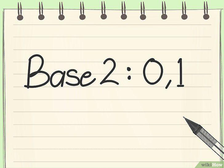 Imaginea intitulată Count in Binary Step 1