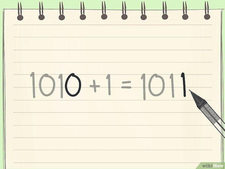 Imaginea intitulată Numărarea în pasul binar 2