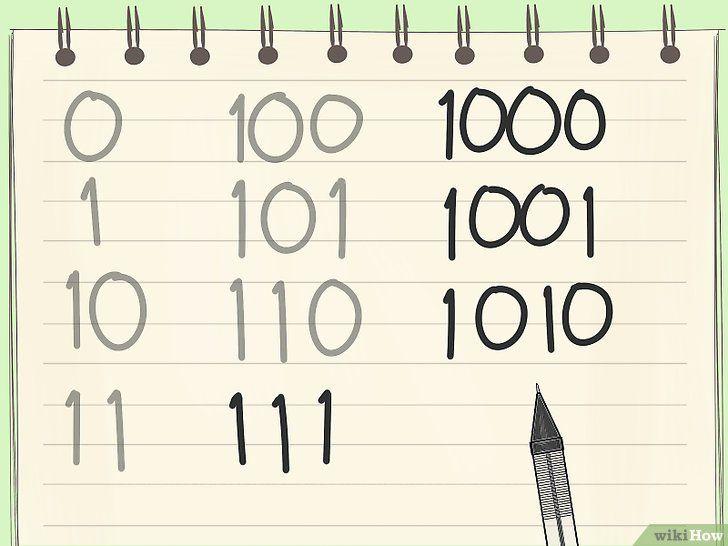 Imaginea intitulată Count in Binary Step 6