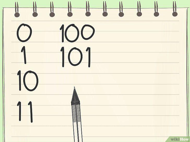 Imaginea intitulată Count in Binary Step 4