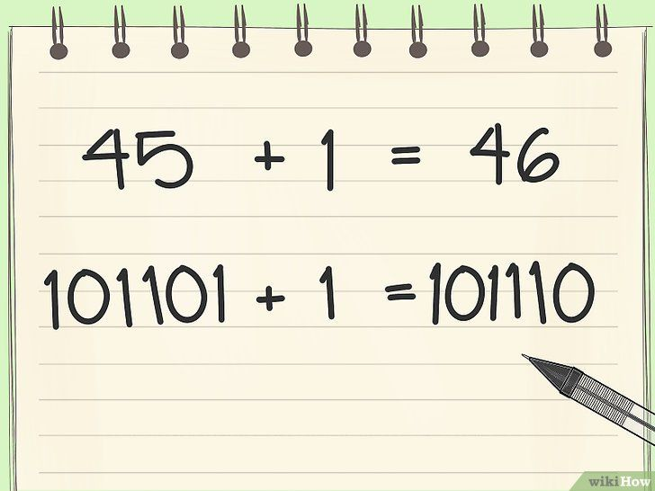 Imaginea intitulată Count in Binary Step 8