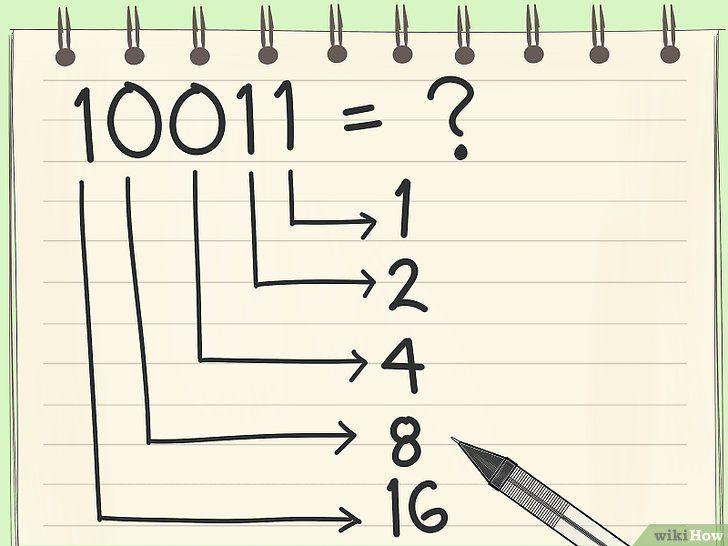 Imaginea intitulată Numărarea în pasul binar 9