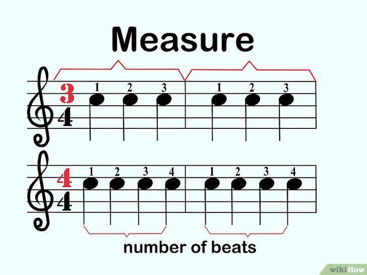 Numără note