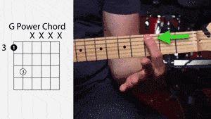 Redarea acordurilor de putere pe chitara
