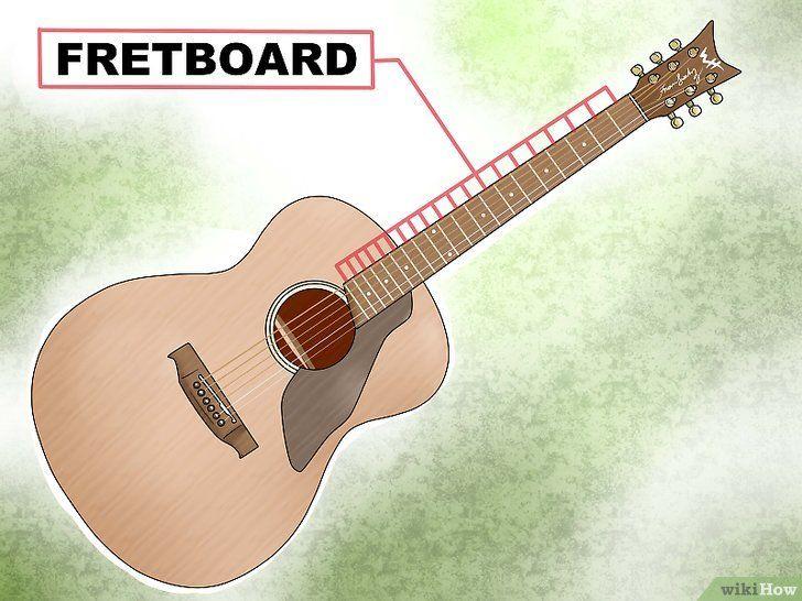 Balanțele de învățare pe chitară