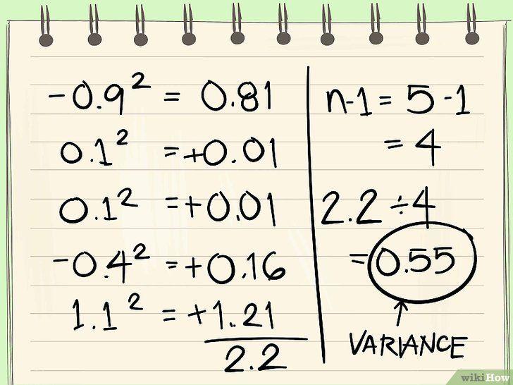 Imaginea intitulată Calculați scorurile Z Pasul 9