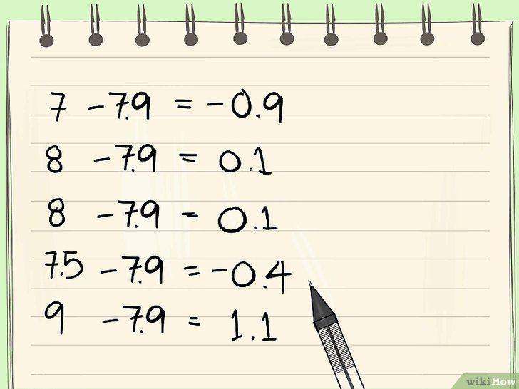 Imaginea intitulată Calculate Z Scores Step 6