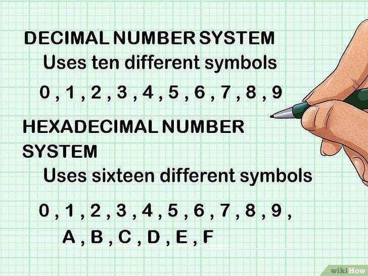 Conversia numerelor de la sistemul zecimal la sistemul hexazecimal