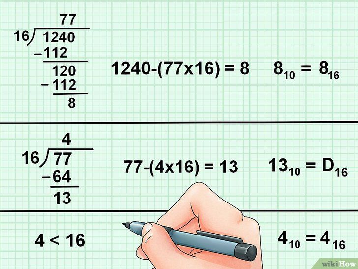 Imaginea intitulată Conversie de la Decimal la Pasul Hexadecimal 14